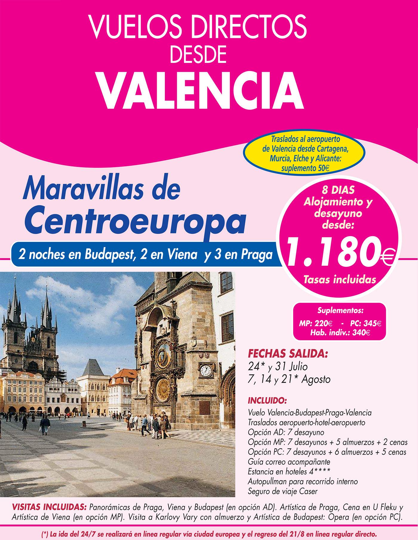 Información del vuelo Valencia-Praga